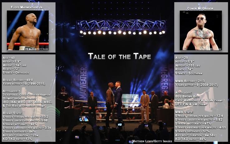tale-tape-0