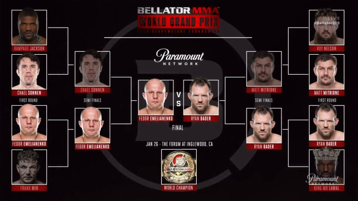 The Corvid Review - Bellator 208 - Bellator HW GP Final Bracket