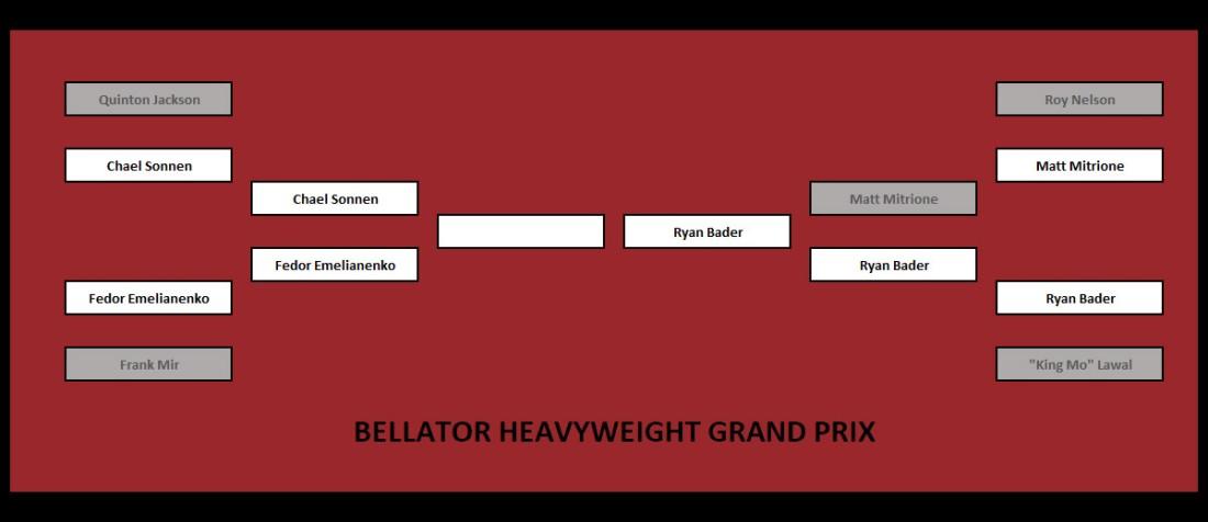 The Corvid Review - Bellator 208 - Bellator HW GP penultimate night