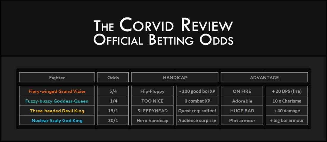 The Corvid Review - Godzilla- King of the Monsters - Betting Odds - GQCn1w3